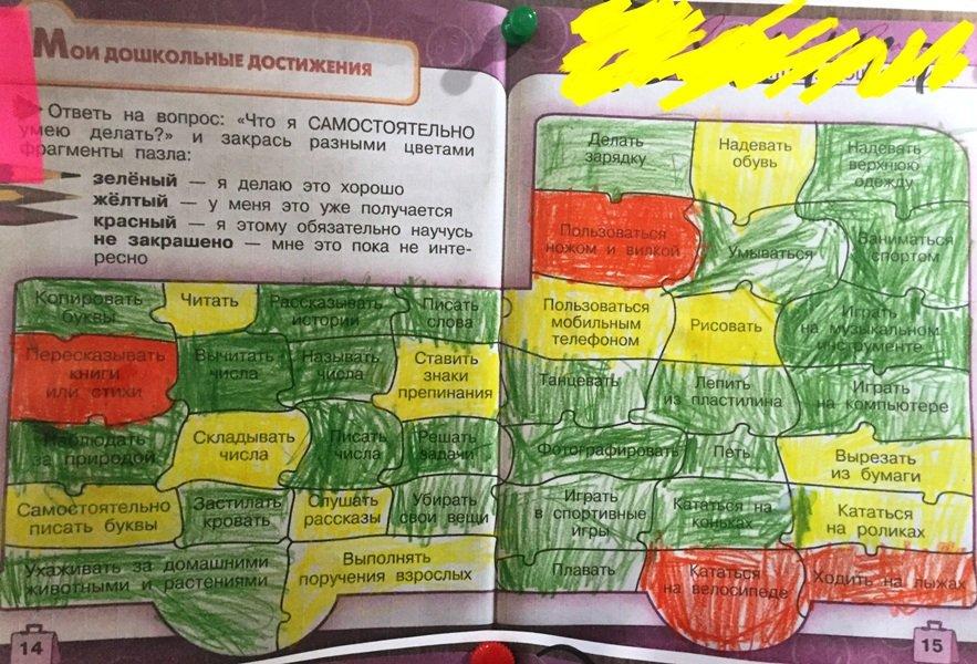 Dostizhenija uchenika centra dopolnitel'nogo obrazovanija Makarun